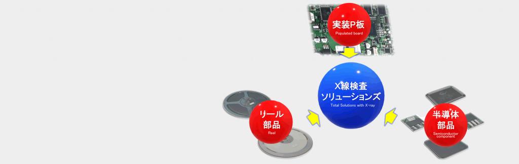 ビームセンスX線トータルソリューション